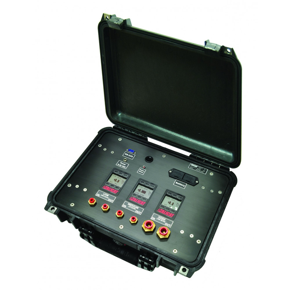 PCU Multi-Range Portable Calibration Unit