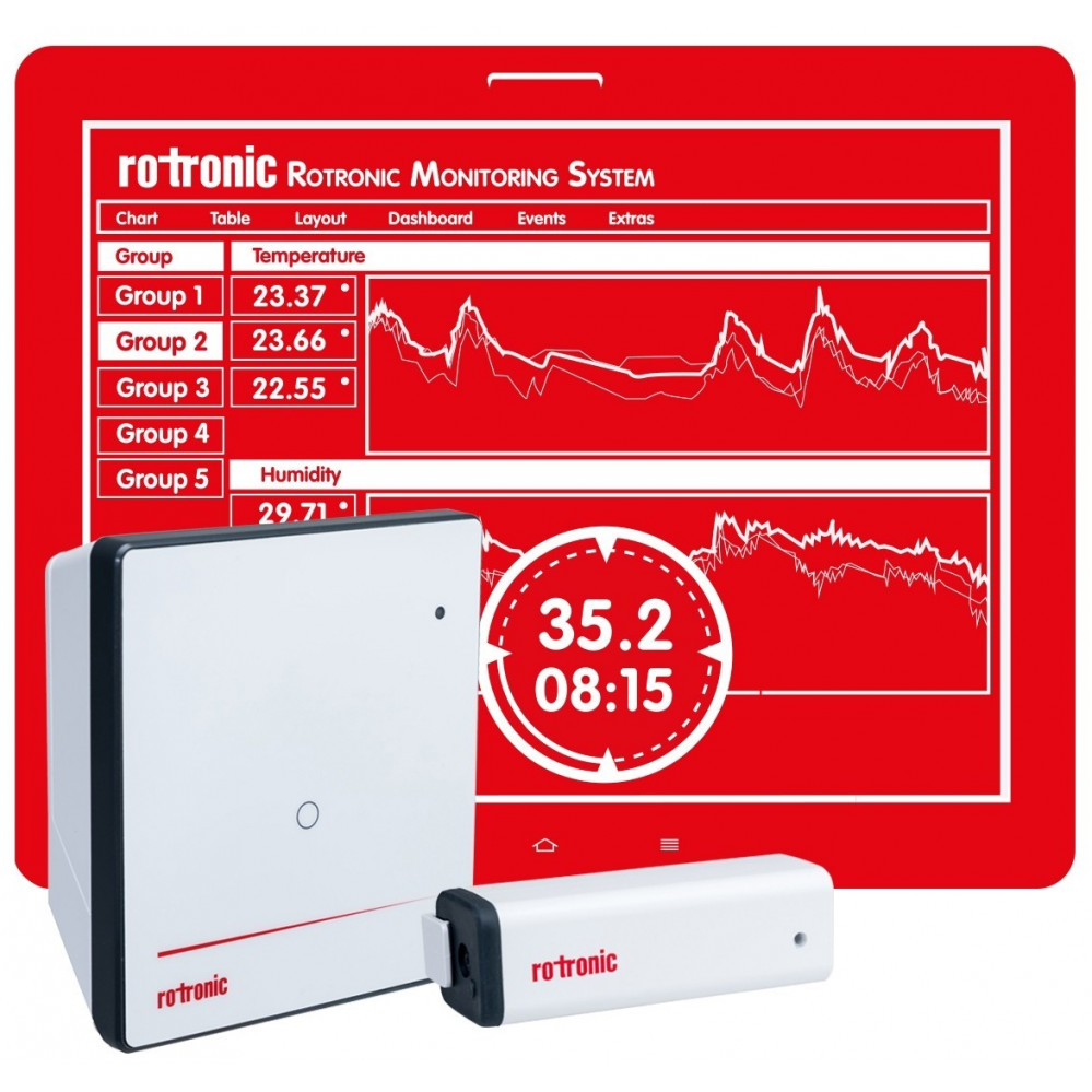 RMS - Rotronic Continuous Monitoring System