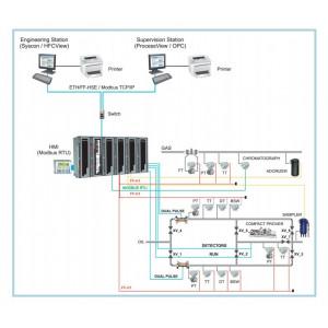 AuditFlow Flow Measurement System
